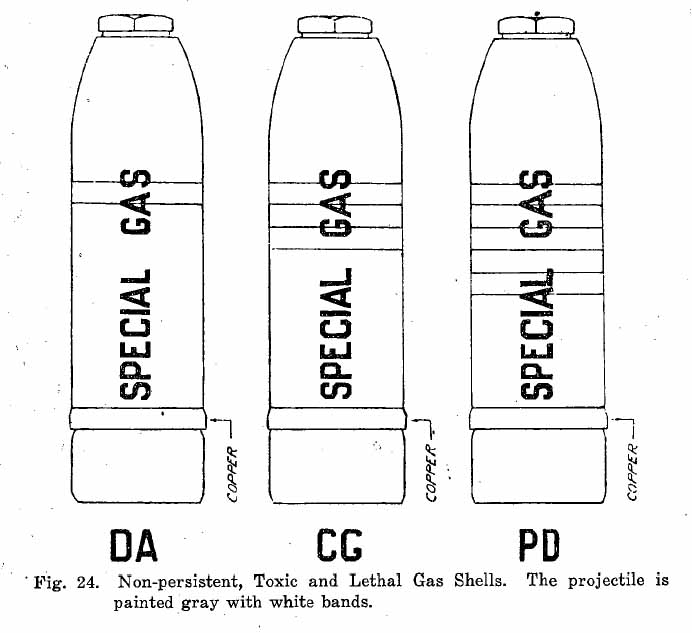 An Introduction To Collecting Artillery Shells And Shell